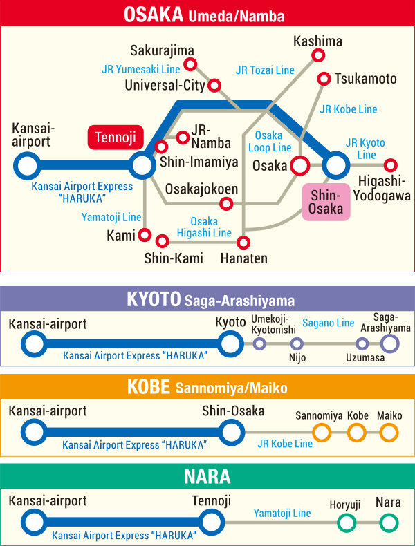 Nankai airport express