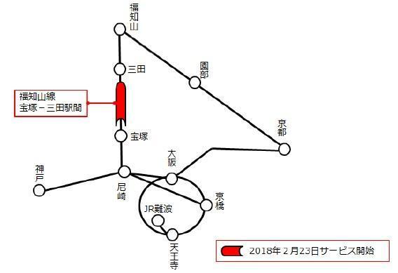 福知山線宝塚-三田駅間のトンネ...