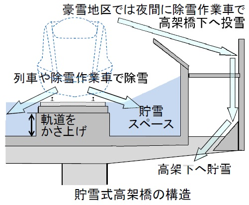 http://www.westjr.co.jp/press/article/items/141119_00_hokuriku_taisaku.jpg