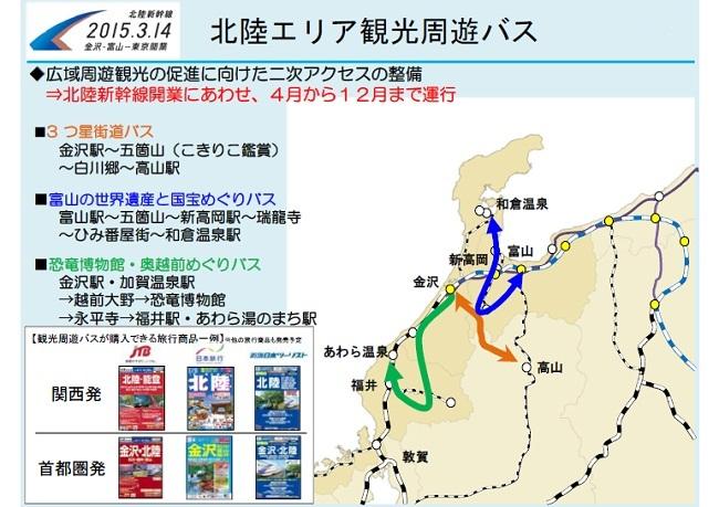 ニュースリリース北陸新幹線に乗って北陸・新潟・長野へ!北陸新幹線開業にあわせた周遊観光の取り組みについて