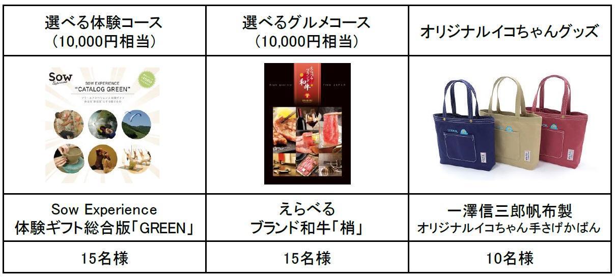 http://www.westjr.co.jp/press/article/items/170524_00_ekinaka.jpg