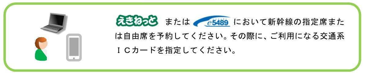 使い方 チケット 新幹線 e